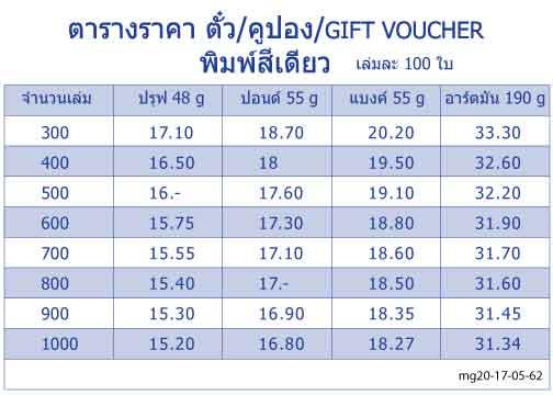 ราคาตั๋วคูปอง